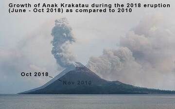 Comparison between Anak Krakatau seen from the same point in Nov 2010 and Oct 2018 showing the substantial growth of the cone has undergone, mostly during the (still ongoing) 2018 eruption between June-Oct (not much significant activity had occurred during the years in between).  (Photo: Tom Pfeiffer)