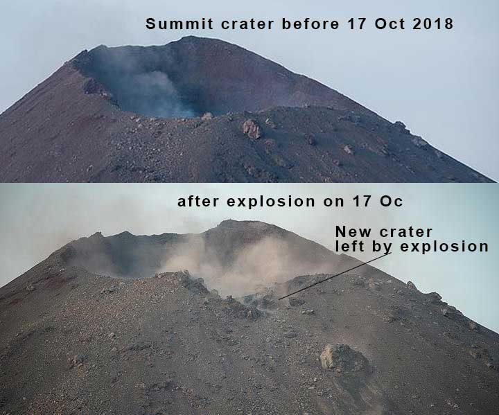 Comparison of the summit crater before the explosion and after - it has occurred from a point high on the upper flank, where the Sep lava flow had been active, and excavated a new pit there. (c)