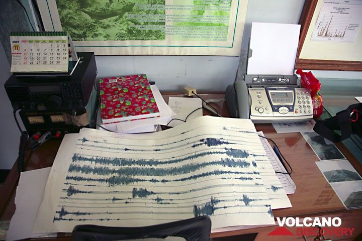 Seismic recordings from Krakatau (Photo: Tom Pfeiffer)