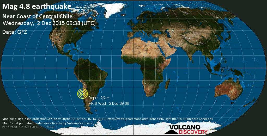 Moderate mag. 4.8 earthquake - South Pacific Ocean, 65 km west of Ovalle, Provincia de Limari, Coquimbo Region, Chile, on Wednesday, 2 December 2015 at 09:38 (GMT)