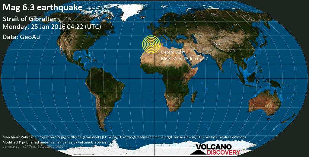 Strong mag. 6.3 earthquake  - Strait of Gibraltar on Monday, 25 January 2016 at 04:22 (GMT)
