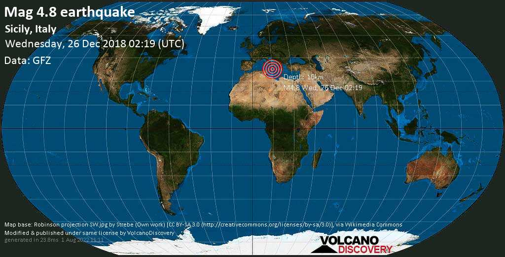 Moderate mag. 4.8 earthquake - Ionian Sea, 15 km east of Catania, Sicily, Italy, on Wednesday, December 26, 2018 at 02:19 (GMT)