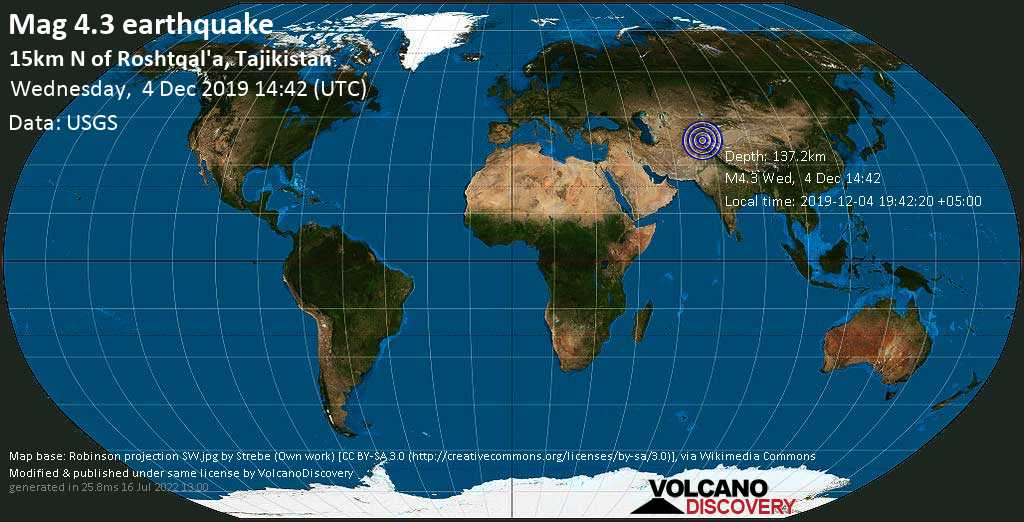 Mag. 4.3 earthquake  - 27 km east of Khorugh, Nohijai Şuƣnon, Gorno-Badakhshan, Tajikistan, on 2019-12-04 19:42:20 +05:00