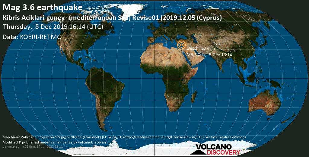 Light mag. 3.6 earthquake - Eastern Mediterranean, 36 km east of Lemesos, Cyprus, on Thursday, 5 December 2019 at 16:14 (GMT)