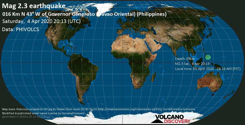 Minor mag. 2.3 earthquake  - 016 km N 43° W of Governor Generoso (Davao Oriental) (Philippines) on Saturday, 4 April 2020