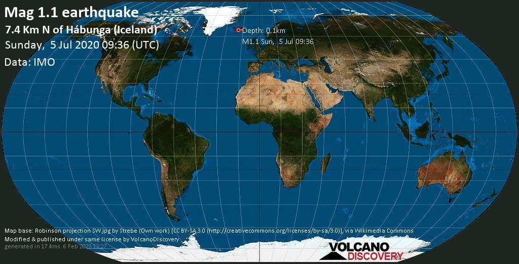 Mag. 1.1 earthquake  - 7.4 km N of Hábunga (Iceland) on Sunday, 5 July 2020 at 09:36 (GMT)