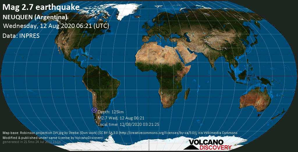 Minor mag. 2.7 earthquake - 67 km north of Las Ovejas, Neuquen, Argentina, on 12/08/2020 03:21:25