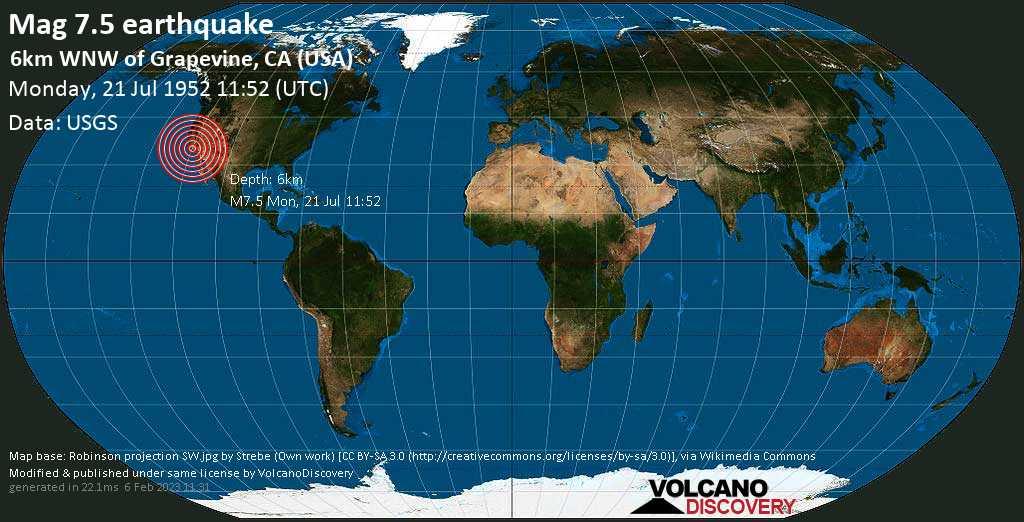 Major mag. 7.5 earthquake  - 6km WNW of Grapevine, CA (USA) on Monday, 21 July 1952