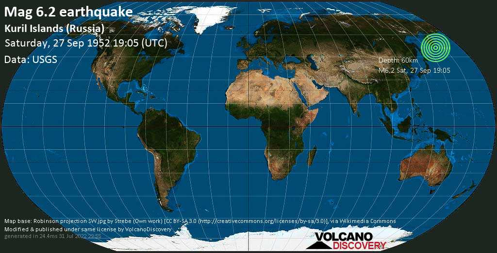 Strong mag. 6.2 earthquake  - North Pacific Ocean, 45 km southeast of Ostrov Kambal'nyy Island, Kamchatka, Russia, on Saturday, 27 September 1952 at 19:05 (GMT)