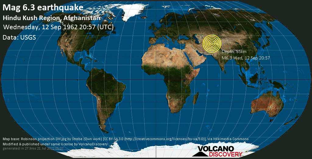Strong mag. 6.3 earthquake  - Hindu Kush Region, Afghanistan, on Wednesday, 12 September 1962 at 20:57 (GMT)