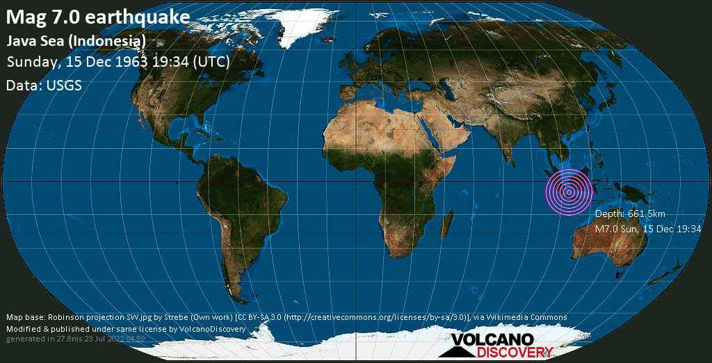 Major magnitude. 7.0 earthquake  - Java Sea (Indonesia) on Sunday, 15 December 1963 at 19:34 (GMT)