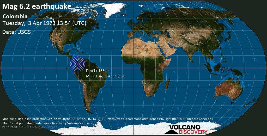 Strong mag. 6.2 earthquake - Filandia, Quindio Department, 16 km southeast of Pereira, Colombia, on Tuesday, 3 April 1973 at 13:54 (GMT)