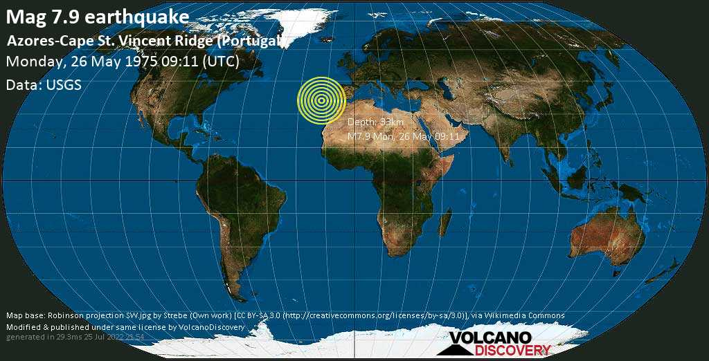 Major mag. 7.9 earthquake  - Azores-Cape St. Vincent Ridge (Portugal) on Monday, 26 May 1975 at 09:11 (GMT)