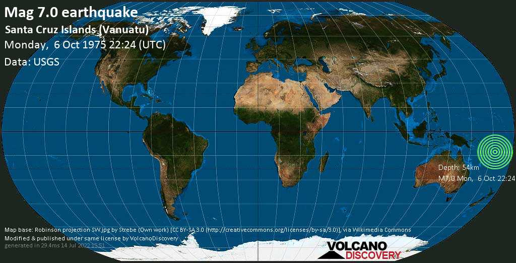 Major mag. 7.0 earthquake  - Santa Cruz Islands (Vanuatu) on Monday, 6 October 1975