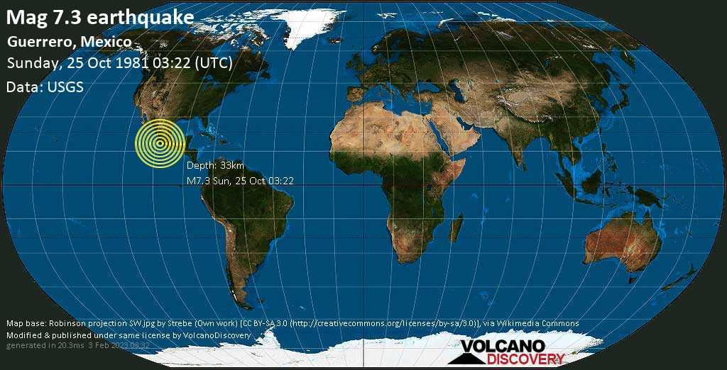 Major mag. 7.3 earthquake  - Guerrero, Mexico on Sunday, 25 October 1981