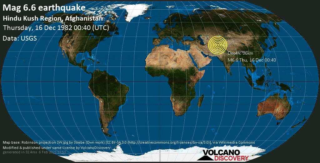 Strong mag. 6.6 earthquake  - Hindu Kush Region, Afghanistan, on Thursday, 16 December 1982 at 00:40 (GMT)