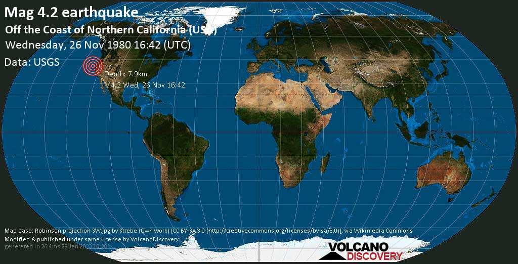 Leggero terremoto magnitudine 4.2 - Off the Coast of Northern California (USA), mercoledì, 26 novembre 1980