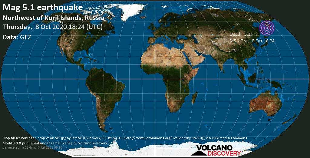 Moderate mag. 5.1 earthquake  - Northwest of Kuril Islands, Russia, on Thursday, 8 October 2020 at 18:24 (GMT)