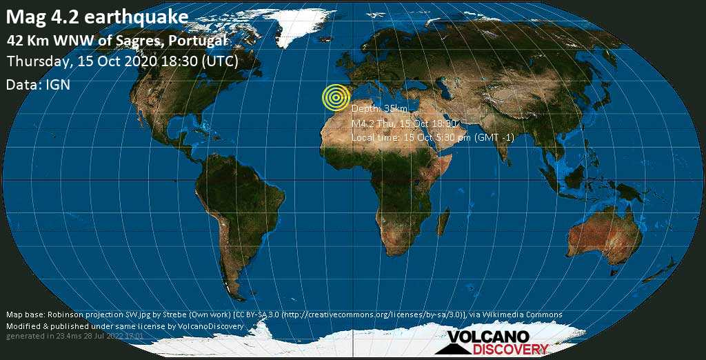 Light mag. 4.2 earthquake  - 42 Km WNW of Sagres, Portugal on Thursday, 15 October 2020