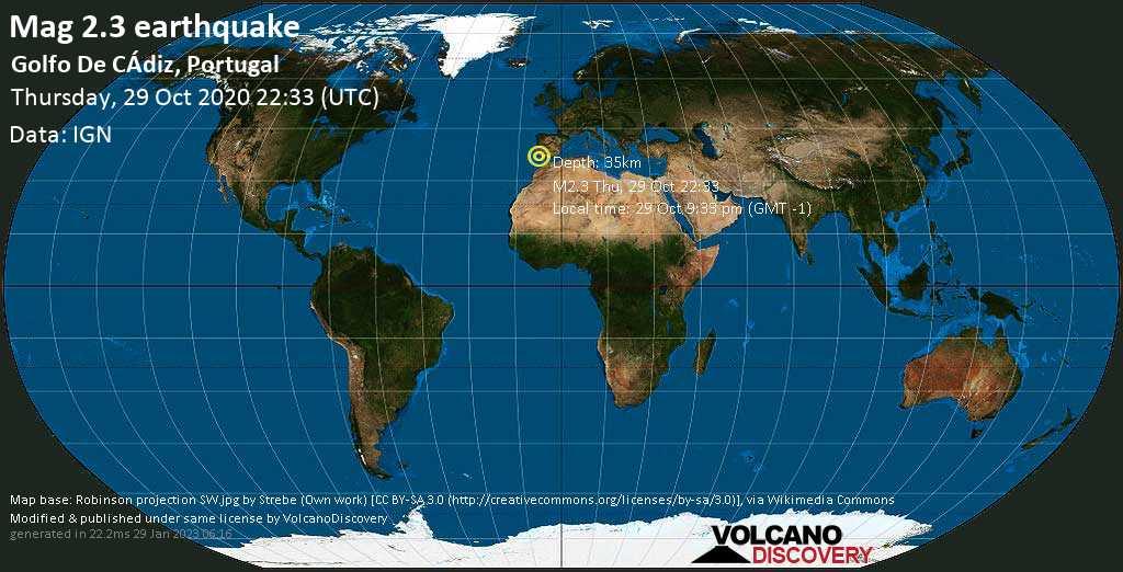 Debile terremoto magnitudine 2.3 - North Atlantic Ocean, 37 km a sud-est da Olhão, Faro, Portogallo, giovedì, 29 ottobre 2020