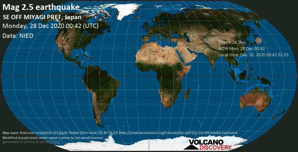 Sehr schwaches Beben Stärke 2.5 - Nordpazifik, 105 km südöstlich von Ishinomaki, Präfektur Miyagi, Japan, am Montag, 28. Dez 2020 um 09:42 Lokalzeit