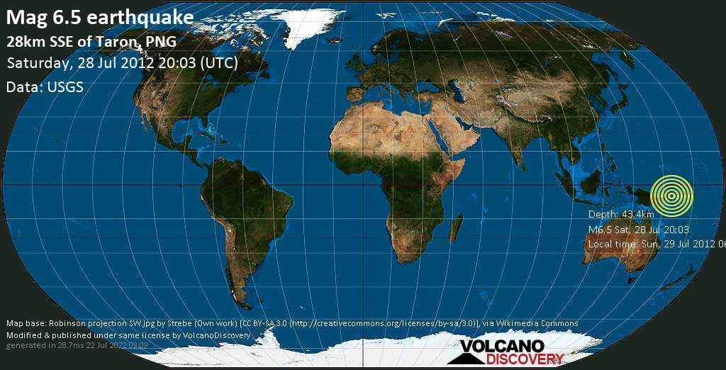 Strong mag. 6.5 earthquake  - South Pacific Ocean, 35 km east of Lambom Island, New Ireland, Papua New Guinea, on Sun, 29 Jul 2012 06:03 (Pacific/Port_Moresby)