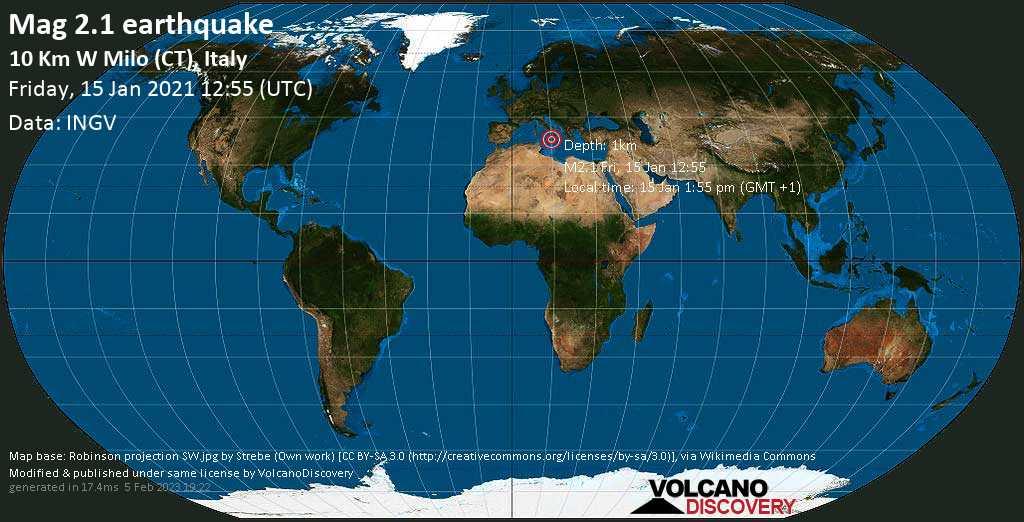 Weak mag. 2.1 earthquake - 12 km northwest of Zafferana Etnea, Catania, Sizilien, Italy, on Friday, 15 Jan 2021 1:55 pm (GMT +1)