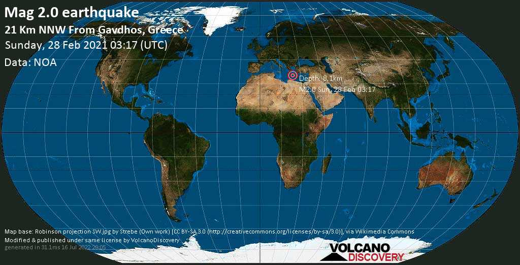 Minor mag. 2.0 earthquake - Eastern Mediterranean, 20 km northwest of Gavdos Island, Chania, Crete, Greece, on Sunday, 28 Feb 2021 5:17 am (GMT +2)