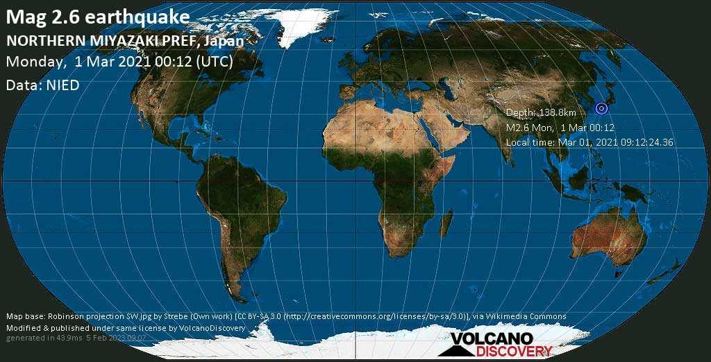 Minor mag. 2.6 earthquake - Higashiusuki-gun, Miyazaki, 50 km southeast of Kumamoto, Japan, on Monday, 1 Mar 2021 9:12 am (GMT +9)