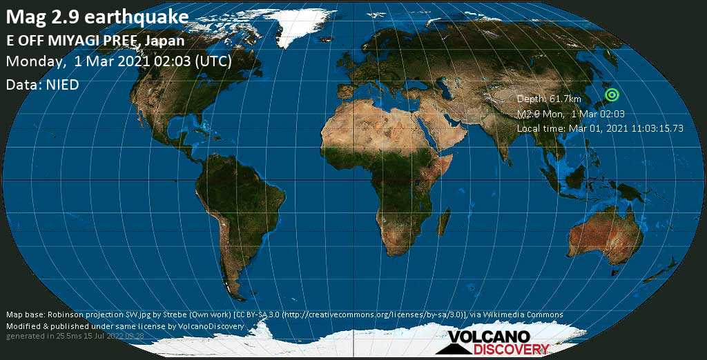 Minor mag. 2.9 earthquake - North Pacific Ocean, 52 km east of Ishinomaki, Miyagi, Japan, on Monday, 1 Mar 2021 11:03 am (GMT +9)