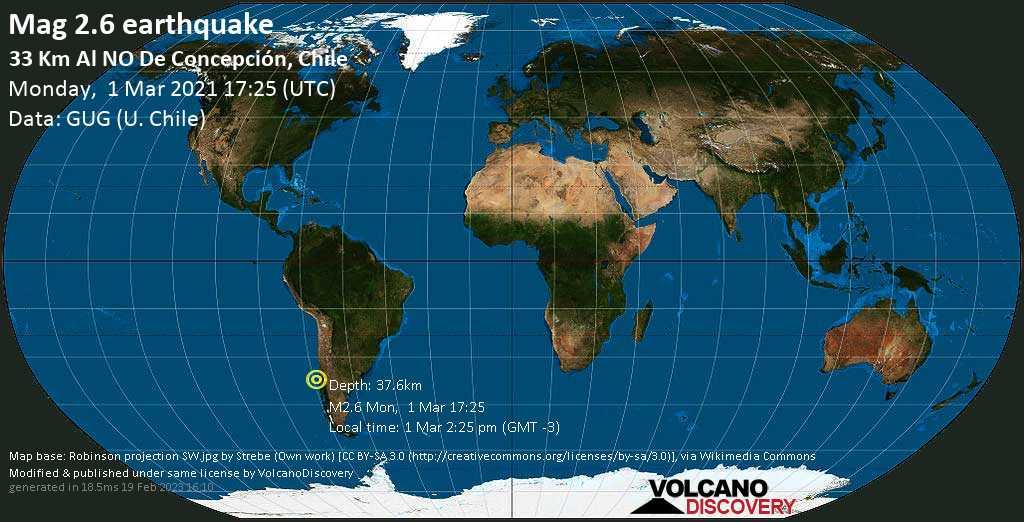 Minor mag. 2.6 earthquake - South Pacific Ocean, 24 km west of Talcahuano, Provincia de Concepcion, Region del Biobio, Chile, on Monday, 1 Mar 2021 2:25 pm (GMT -3)