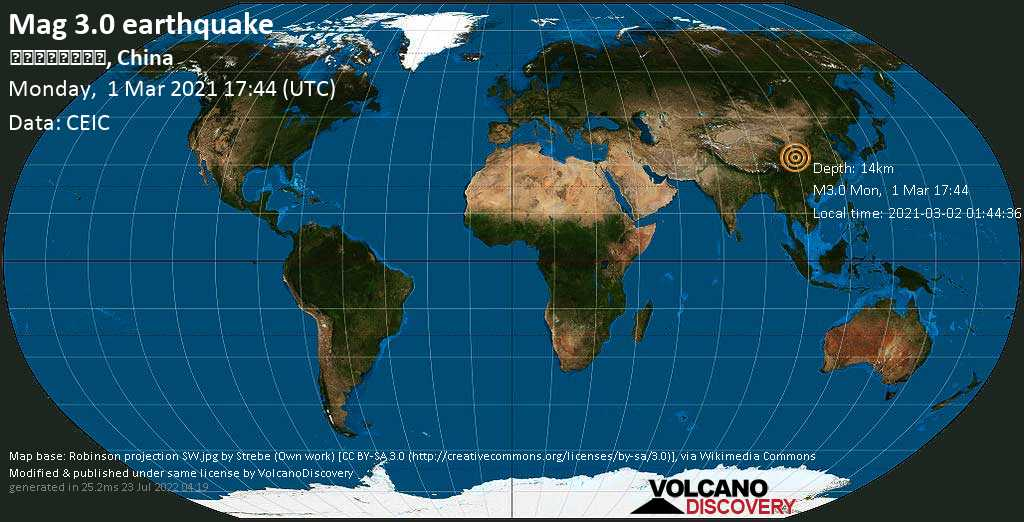 Weak mag. 3.0 earthquake - 44 km north of Jiangyou, Sichuan, China, on Tuesday, 2 Mar 2021 1:44 am (GMT +8)