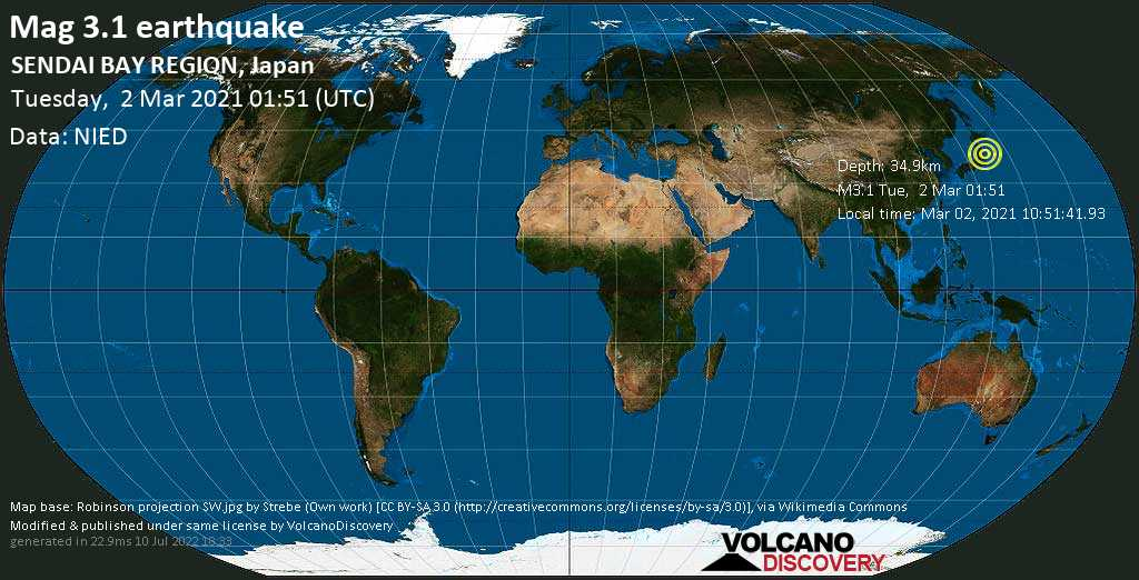 Sismo debile mag. 3.1 - North Pacific Ocean, 36 km a sud-est da Sendai, Prefettura di Miyagi, Giappone, martedì, 02 marzo 2021