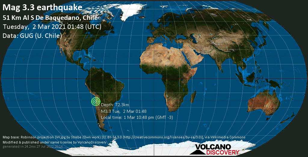 Weak mag. 3.3 earthquake - 53 km east of Antofagasta, Chile, on Monday, 1 Mar 2021 10:48 pm (GMT -3)