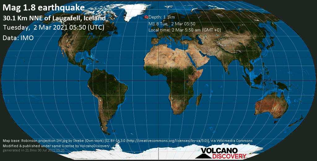 Minor mag. 1.8 earthquake - 30.1 Km NNE of Laugafell, Iceland, on Tuesday, 2 Mar 2021 5:50 am (GMT +0)