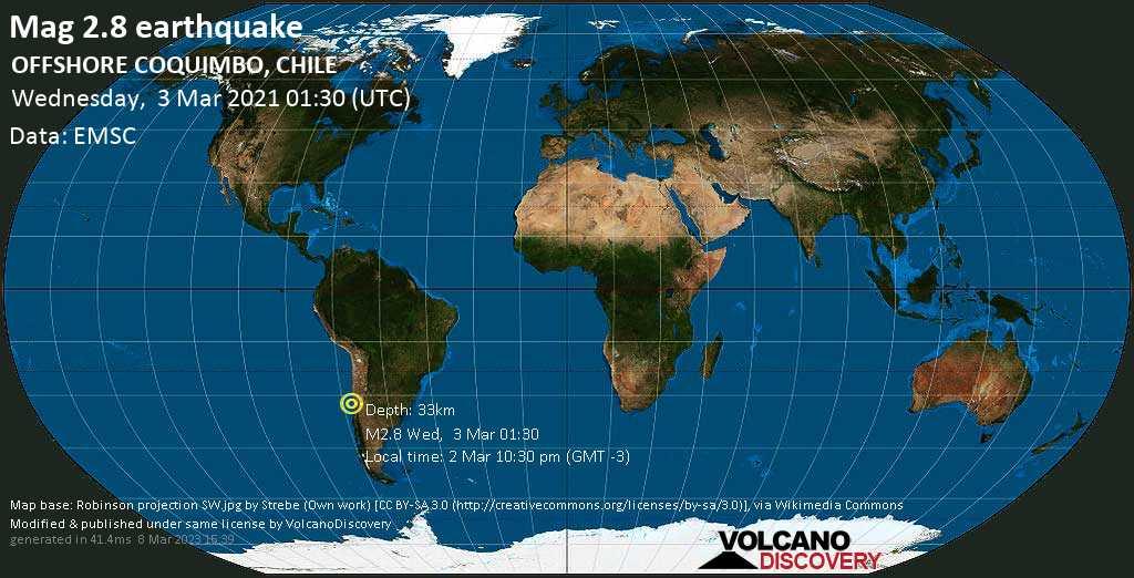 Weak mag. 2.8 earthquake - South Pacific Ocean, 58 km northwest of La Ligua, Petorca Province, Valparaiso, Chile, on Tuesday, 2 Mar 2021 10:30 pm (GMT -3)