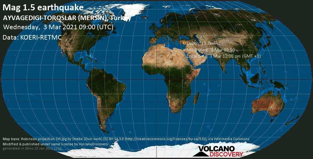Minor mag. 1.5 earthquake - 25 km north of Mersin, Turkey, on Wednesday, 3 Mar 2021 12:00 pm (GMT +3)
