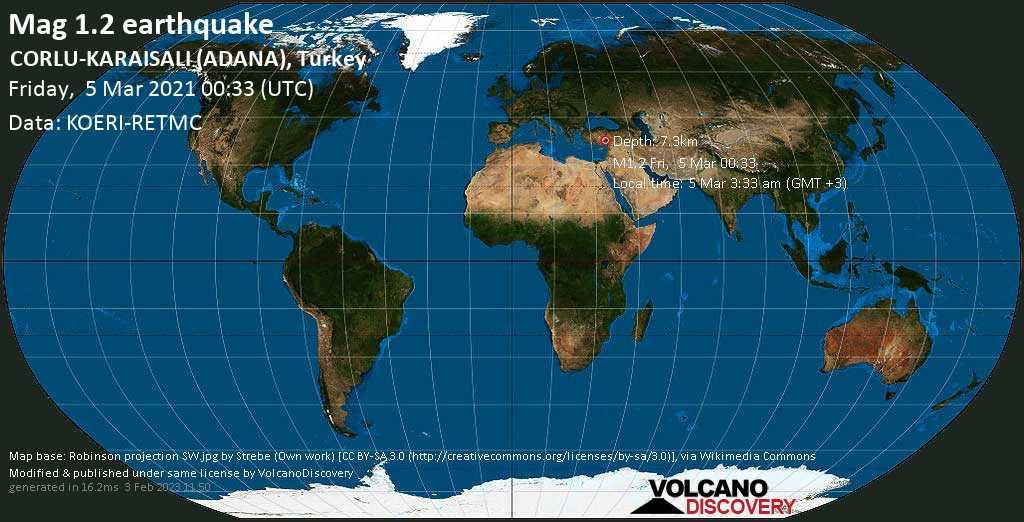 Minor mag. 1.2 earthquake - CORLU-KARAISALI (ADANA), Turkey, on Friday, 5 Mar 2021 3:33 am (GMT +3)