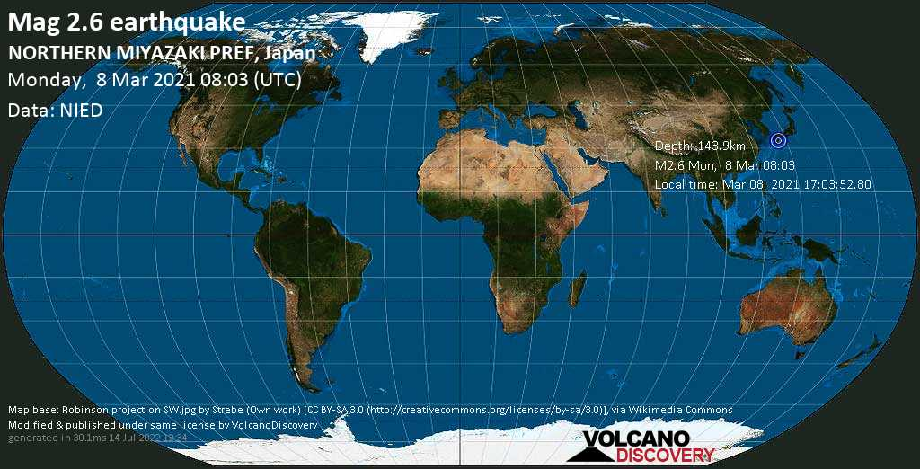 Minor mag. 2.6 earthquake - Higashiusuki-gun, Miyazaki, 52 km southeast of Kumamoto, Japan, on Monday, 8 Mar 2021 5:03 pm (GMT +9)