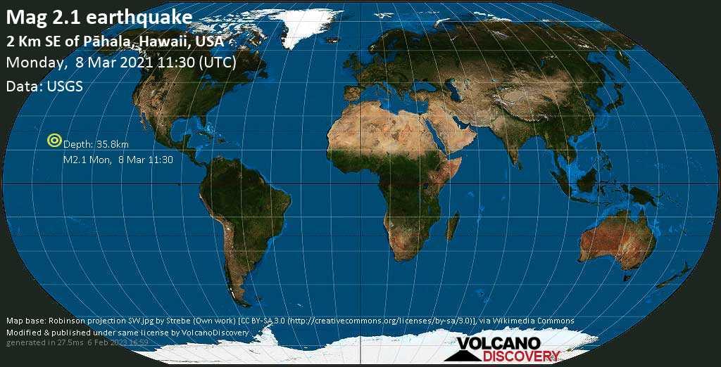 Minor mag. 2.1 earthquake - 2 km SE of Pāhala, Hawaii, USA, on Monday, 8 Mar 2021 1:30 am (GMT -10)