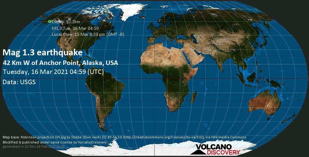 Sehr schwaches Beben Stärke 1.3 - 42 Km W of Anchor Point, Alaska, USA, am Montag, 15. Mär 2021 um 20:59 Lokalzeit