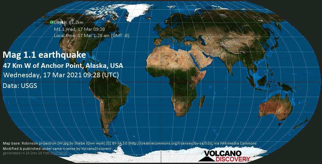 Sehr schwaches Beben Stärke 1.1 - 47 Km W of Anchor Point, Alaska, USA, am Mittwoch, 17. Mär 2021 um 01:28 Lokalzeit