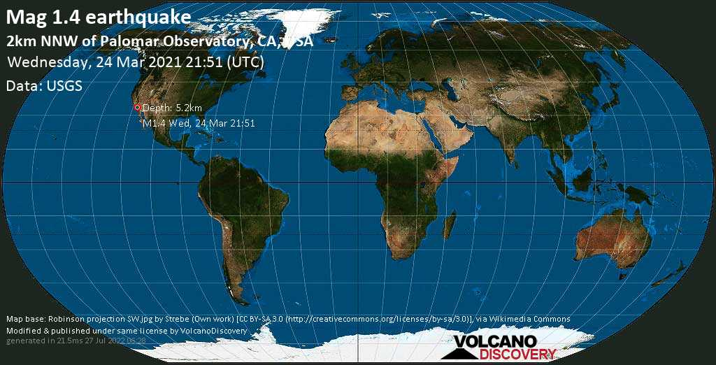 Minor mag. 1.4 earthquake - 2km NNW of Palomar Observatory, CA, USA, on Wednesday, 24 Mar 2021 2:51 pm (GMT -7)