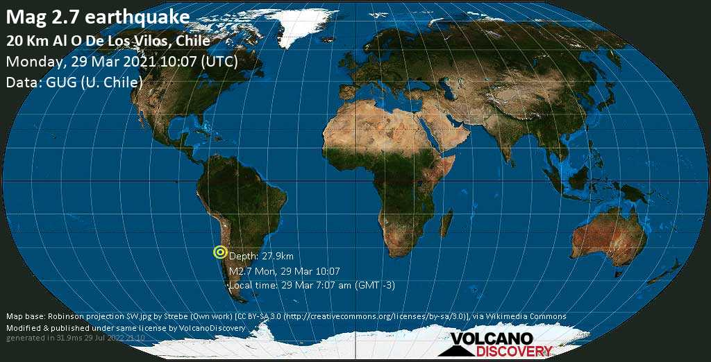 Weak mag. 2.7 earthquake - South Pacific Ocean, 64 km southwest of Illapel, Provincia de Choapa, Coquimbo Region, Chile, on Monday, 29 Mar 2021 7:07 am (GMT -3)