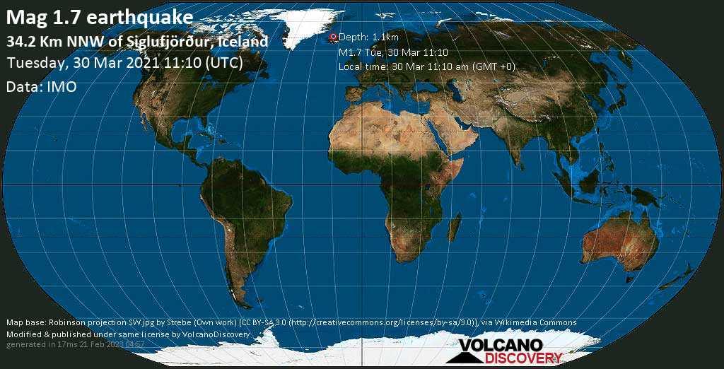 Sehr schwaches Beben Stärke 1.7 - 34.2 Km NNW of Siglufjörður, Iceland, am Dienstag, 30. Mär 2021 um 11:10 Lokalzeit