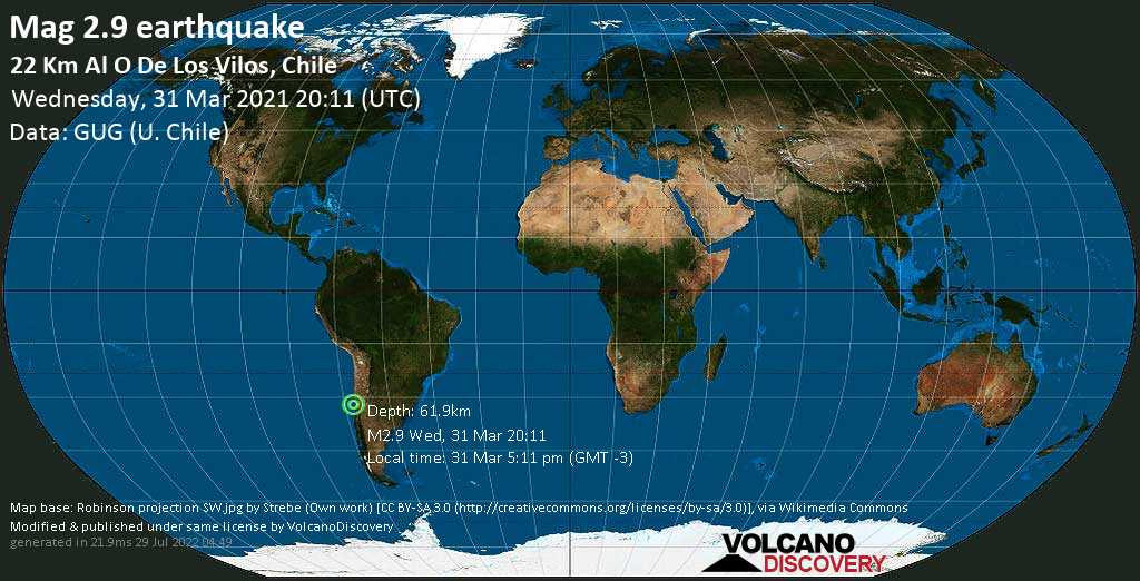 Minor mag. 2.9 earthquake - South Pacific Ocean, 61 km southwest of Illapel, Provincia de Choapa, Coquimbo Region, Chile, on Wednesday, 31 Mar 2021 5:11 pm (GMT -3)