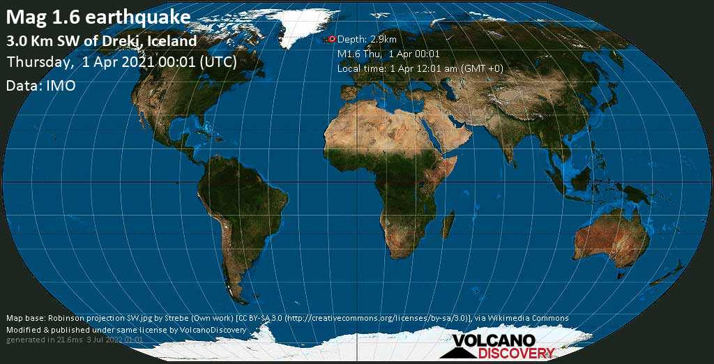 Minor mag. 1.6 earthquake - 3.0 Km SW of Dreki, Iceland, on Thursday, 1 Apr 2021 12:01 am (GMT +0)