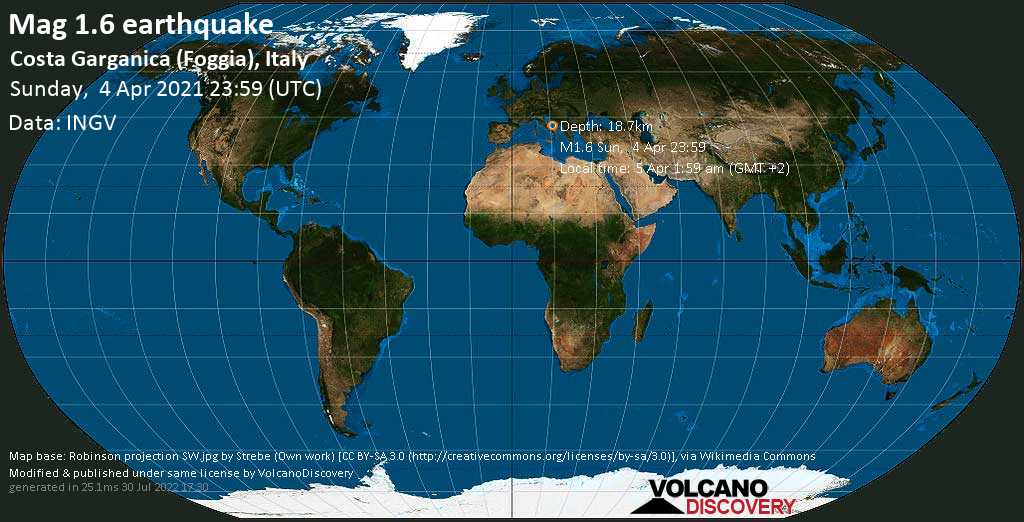 Minor mag. 1.6 earthquake - Adriatic Sea, 45 km north of Manfredonia, Provincia di Foggia, Apulia, Italy, on Monday, 5 Apr 2021 1:59 am (GMT +2)
