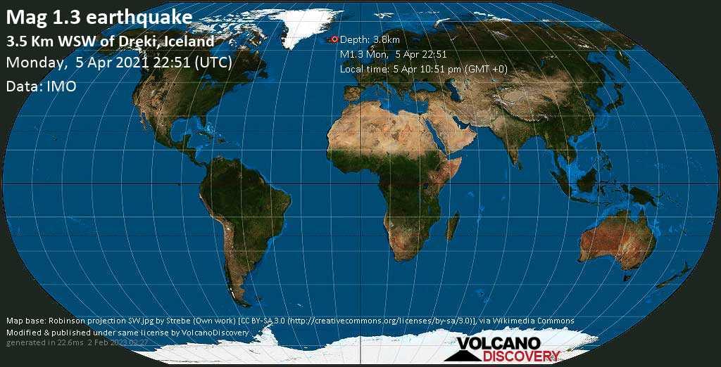Minor mag. 1.3 earthquake - 3.5 Km WSW of Dreki, Iceland, on Monday, 5 Apr 2021 10:51 pm (GMT +0)