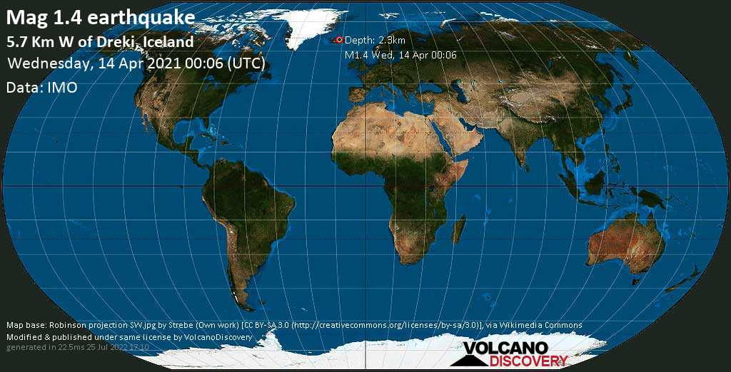 Minor mag. 1.4 earthquake - 5.7 Km W of Dreki, Iceland, on Wednesday, 14 April 2021 at 00:06 (GMT)